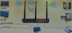 Vị trí đặt modem wifi trong nhà cho sóng khỏe nhất