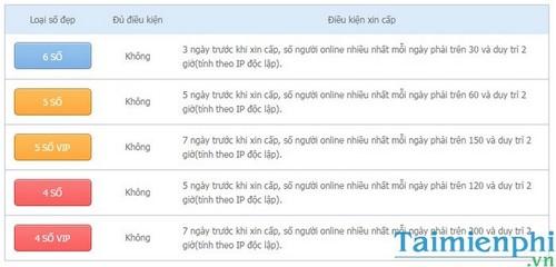 Hướng dẫn sử dụng TalkTV, live stream trên TalkTV