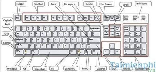 Tổng hợp 60 phím tắt máy tính quan trọng với bạn nhất 2