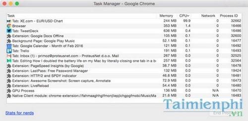 Mẹo tăng thời lượng pin cho Macbook