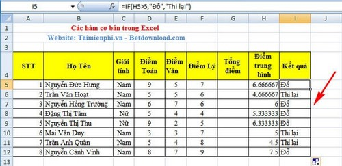 ham if ham co ban trong excel