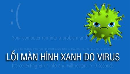 Cách sửa lỗi màn hình xanh trên máy tính Win 10, 7, XP 3