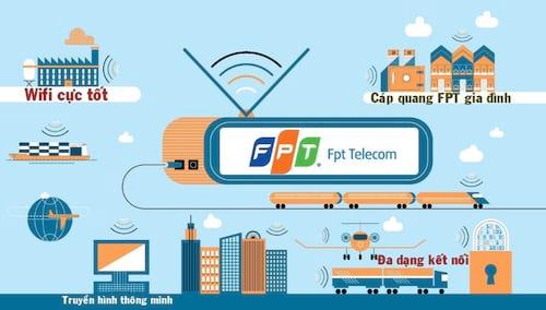 Lắp mạng FPT, Lắp internet FPT, cáp quang FTTH, ADSL bảng giá, tổng đà