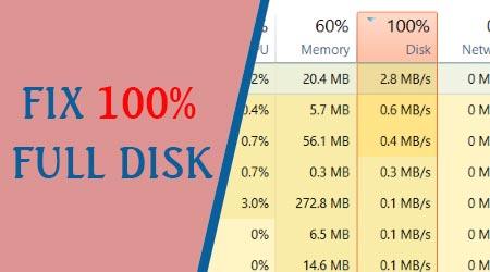 loi full disk