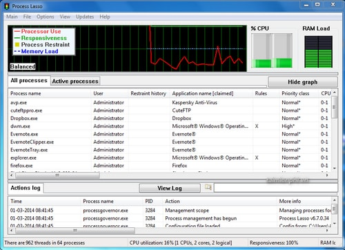 download process lasso