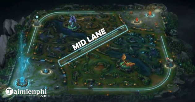 how to play mid game in tocchien