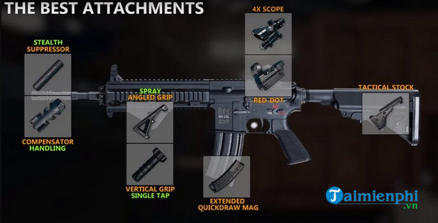 combo selection guide for beginners weapons lite mobile pubg