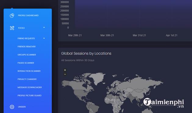 multiple tools for facebook co gi noi bat