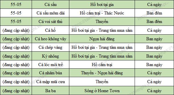 bang thoi gian gio cau ca play together