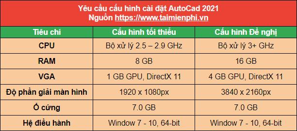 huong dan tai va cai autocad 2021 11