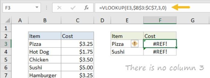 Cách sửa lỗi #REF! trong Excel 2