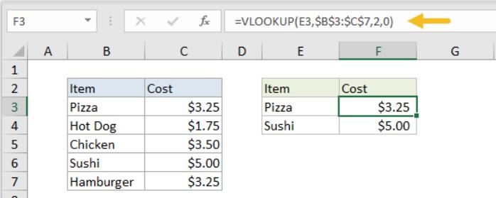 Cách sửa lỗi #REF! trong Excel 3