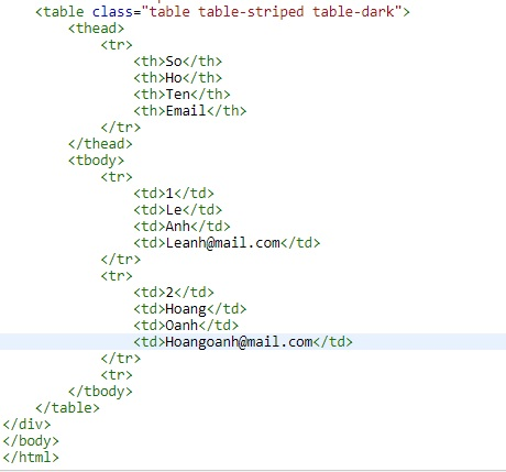 Tạo bảng (table) trong Bootstrap
