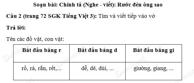 soan bai chinh ta nghe viet ruoc den ong sao