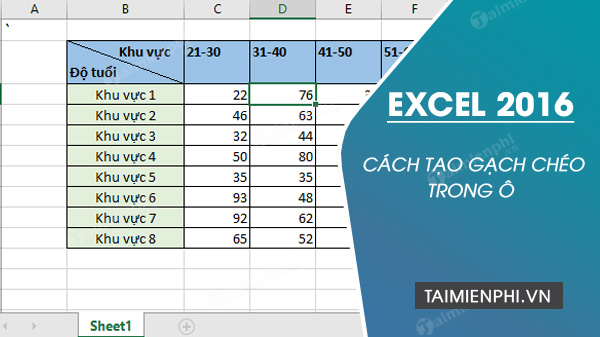 Cách tạo gạch chéo trong ô Excel 2016