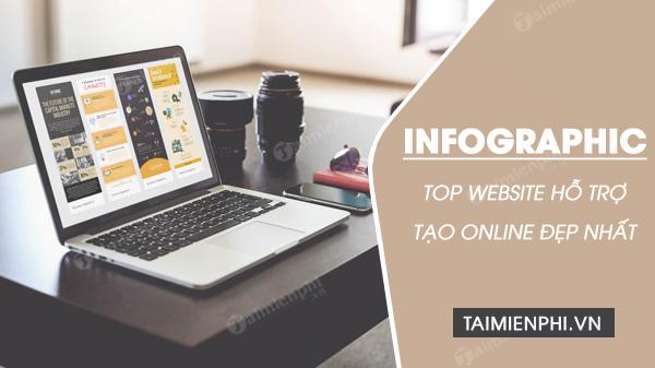 top 5 website lam infographic online dep