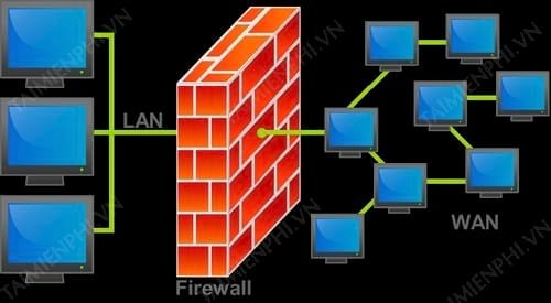 su khac nhau giua firewall va proxy server