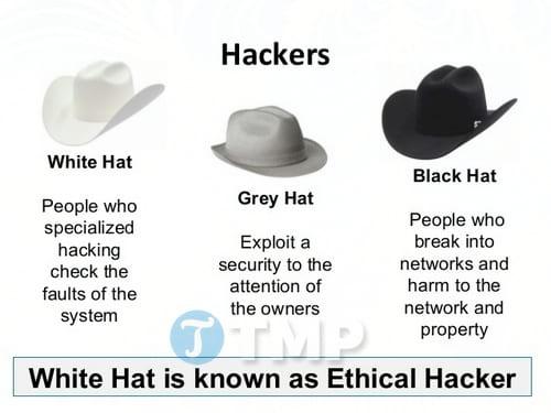 ban biet bao nhieu ve hacker mu trang mu xam va hacker mu den