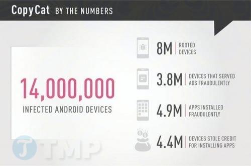 hang trieu thiet bi android dinh malware copycat