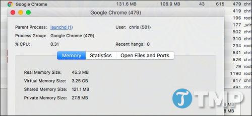 tai sao khong nen tat bo nho ao virtual memory tren mac