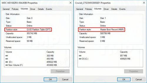 Cách bật tắt UEFI Secure Boot trên BIOS 2