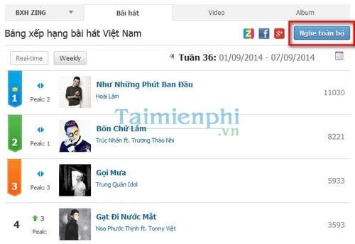 Bang Xep Hang: Cách Tải Toàn Bộ List Bài Hát Trong Bảng Xếp Hạng Trên MP3