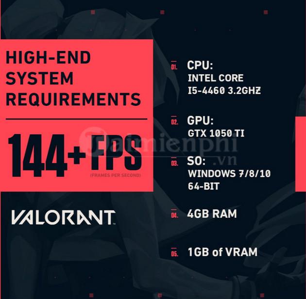 Cấu hình chơi Valorant trên PC mượt, không lag 3