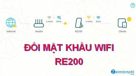 cach doi mat khau wifi re200