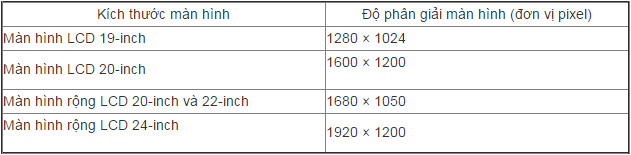 Cách chỉnh độ phân giải màn hình Windows 10 trên các màn hình khác nhau 8