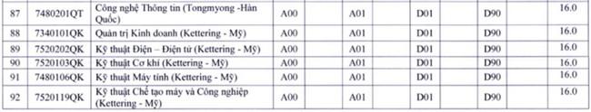 Điểm chuẩn Đại học Sư Phạm kỹ thuật TPHCM 2020 5