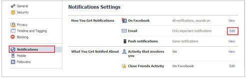 profile dang facebook gmail yahoo views dang ky facebook cacheddang ki