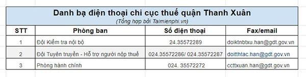 Địa chỉ chi cục thuế Quận Thanh Xuân, thời gian làm việc 2