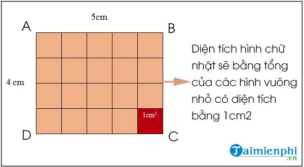 Cách tính diện tích hình chữ nhật lớp 3 2