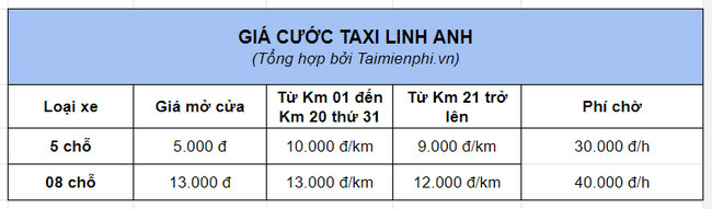 taxi linh anh 3
