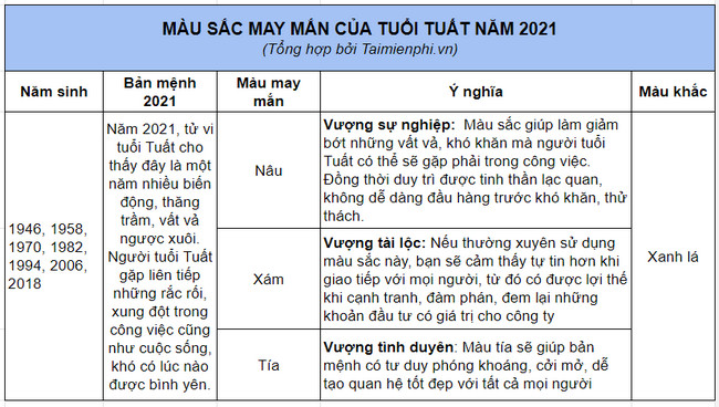 bang mau may man nam 2021 tuoi hoi