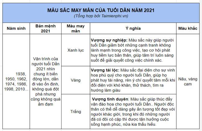 bang mau may man nam 2021 tuoi mao