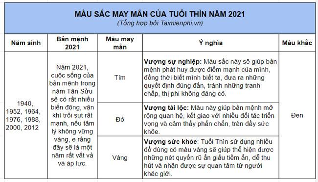 bang mau may man nam 2021 tuoi ty