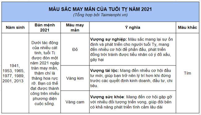bang mau may man nam 2021 tuoi ngo