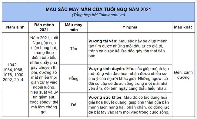 bang mau may man nam 2021 tuoi mui