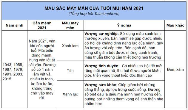 bang mau may man nam 2021 tuoi than