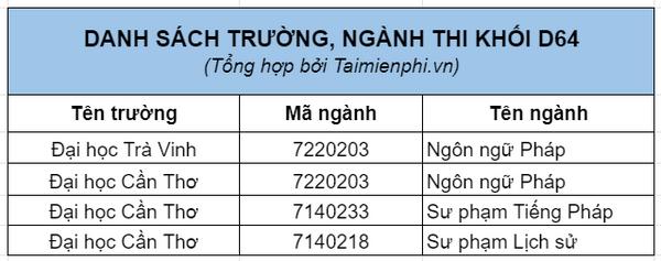 khoi d64 gom nhung mon nao