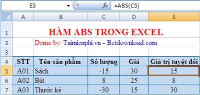 su dung ham abs trong excel