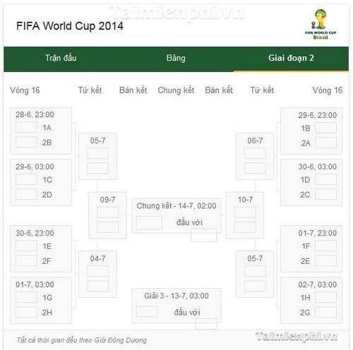 lich thi dau world cup 2014 theo giai doan tren google search