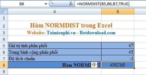 Hàm NORMDIST, hàm phân phối xác xuất trong Excel, Ví dụ minh họa và cá