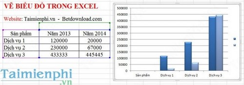 Cách vẽ biểu đồ hình cột trong Excel 2019, 2016, 2013, 2010, 2007, 2003 22
