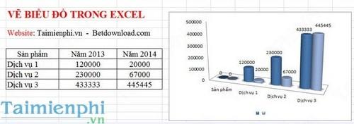 Cách vẽ biểu đồ hình cột trong Excel 2019, 2016, 2013, 2010, 2007, 2003 21