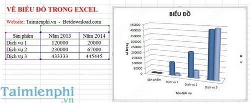 Cách vẽ biểu đồ hình cột trong Excel 2019, 2016, 2013, 2010, 2007, 2003 24