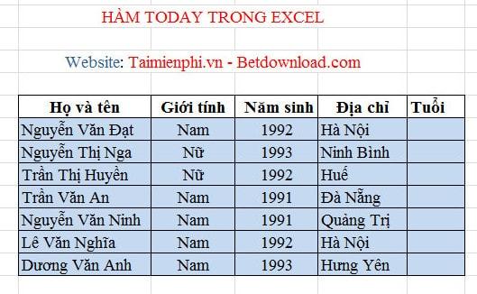 Excel - Hàm TODAY, Hàm trả về ngày hiện tại, Ví dụ minh họa 2