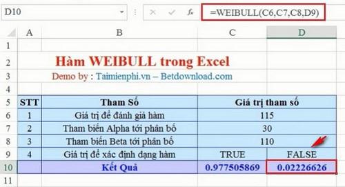 Hàm WEIBULL trong Excel, Hàm vờ vĩnh về phân bố Weibull, Ví dụ và cách dù