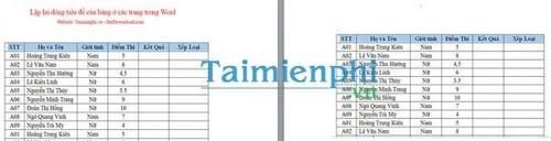 Cách lặp lại dòng tiêu đề của bảng biểu ở các trang trong Word 11